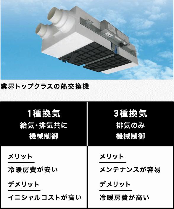 熱交換器の写真とメリットデメリット