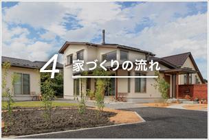 4家づくりの流れ